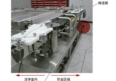 图6 由于推进器的行程短,大幅节省了装料器/卸料器的空间