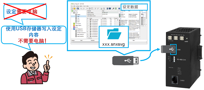 使用USB存储器写入设定内容