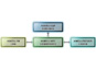 高级控制解决方案 SORTiA™系列