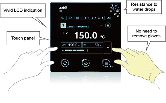Figure 4. Equipped with a touch panel color LCD
