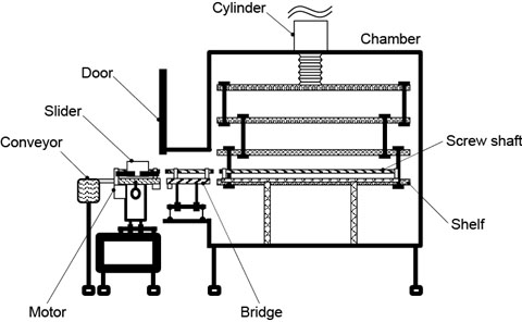 Figure 5. System in operation