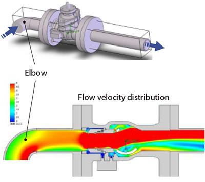 Fig. 3. Upstream pressure measurement