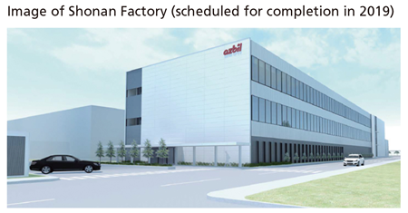 Image of Shonan Factory (scheduled for completion in 2019)