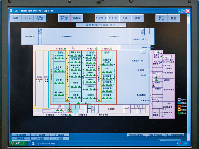 薬品製造室の室間差圧の監視を行うHarmonasの監視画面。