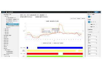 エネルギー管理・解析システムEneSCOPE
