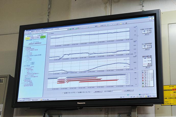 動力室内の大型ディスプレイにはU-OPTやEneSCOPE、Harmonasの画面を表示することができ、運転員間での情報共有を行っている。