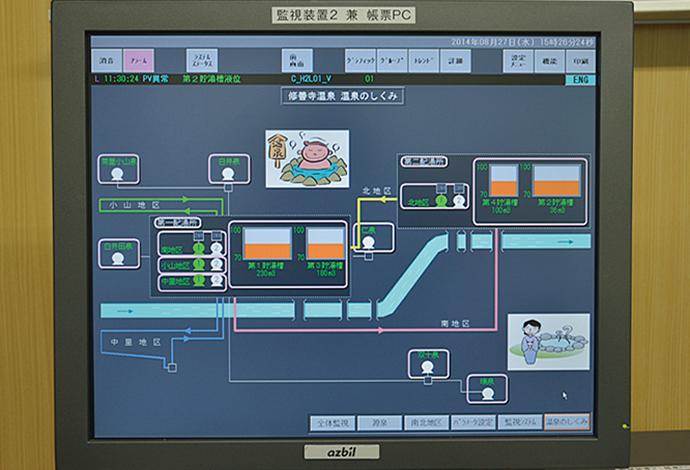 第一配湯所にある事務局に設置されたHarmonasの監視・制御端末。第二配湯所には、アズビルの提供するマルチクライアント環境TSSも併せて導入され、どちらの配湯所にいても同じ画面を閲覧することができる。