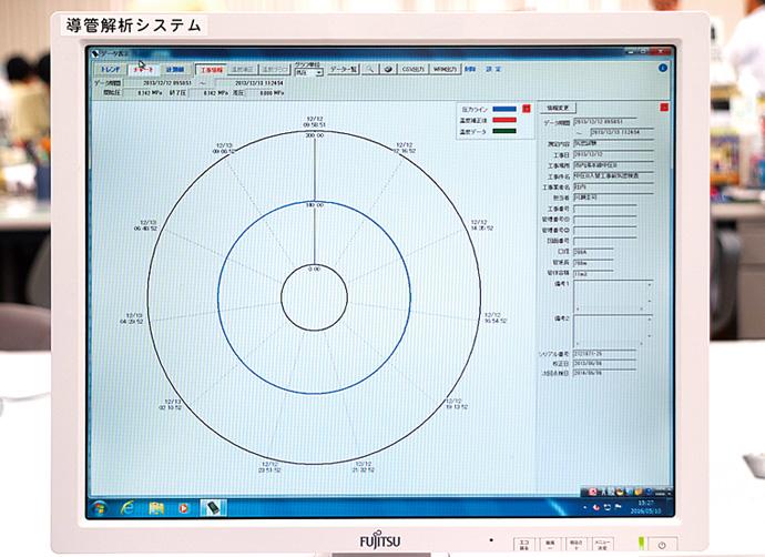 客先設備のガス導管で行われた圧力検査のデータを、ワイドレンジ圧力計からパソコンに取り込んで作成されたグラフ。ガスが漏れていないかに合わせて、圧力値の推移を見ることで検査の状況も確認することができる。