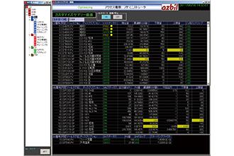 多変数モデル予測制御SORTiA-MPC