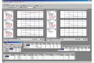 制御高度化ソリューション SORTiA