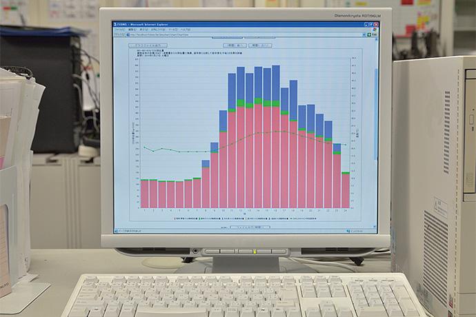 savic-net FX ビルマネジメントシステム(BMS)の画面。使用エネルギーの状況をCO2換算でグラフ表示するなどの「見える化」によって、黄色いビルにおける省エネ施策を支援している。データを「見える化」することで、今まで気づいていなかった部分のエネルギー消費を発見することもできた。
