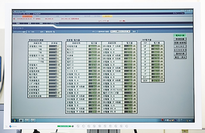 使用電力量が内訳ごとにリスト表示されている。