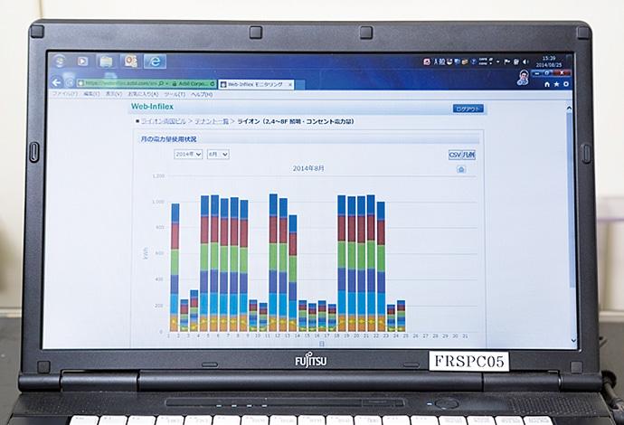 SaaS/ASP型 見える化/省エネ/省CO2アプリケーション Web-Infilex™モニタリング画面。1カ月の電力量使用状況が棒グラフで一覧できる。
