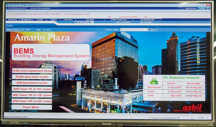 アマリンプラザの中央監視システムトップ画面には、現在のCO2削減量が表示されている。