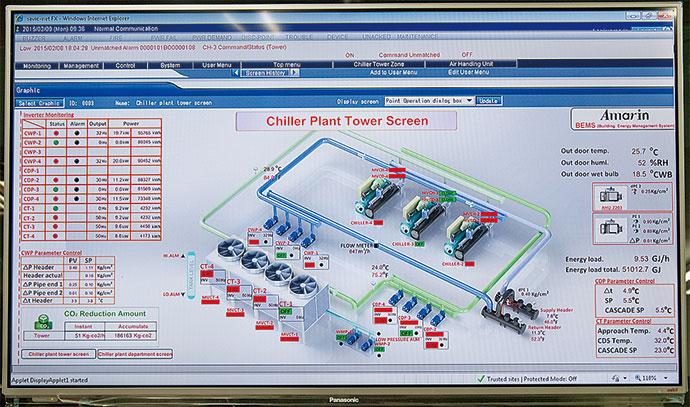 熱源系統図では、複数台ある冷水・冷却水ポンプの稼働状況、回転数、現在の消費電力量などが一目で確認できるようになっている。