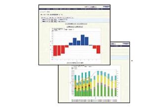 ビルマネジメントシステムsavic-net FX BMS