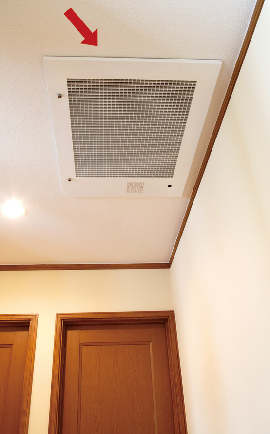 2階天井に設置された電子式エアクリーナ。1時間3~5回、家全体の空気をこの吸込み口に戻し静電気の力で花粉・PM2.5などの粉じんを除去する。日常のお手入れは月に2回程度、プレフィルタのホコリを掃除機で吸い取るだけでよい。※現在販売しているシステムの電子式エアクリーナとは異なります。