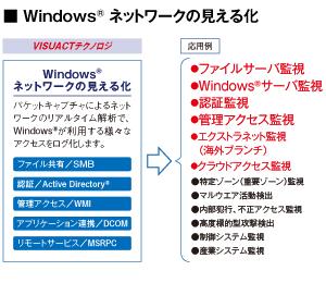 Windows®ネットワークの見える化