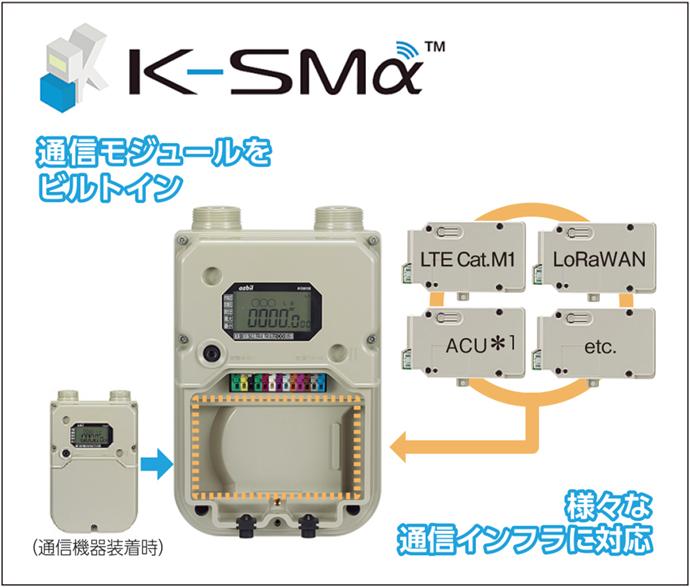 K-SMα(TM)