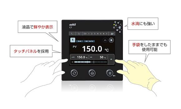 図4. タッチパネル付きカラー液晶を搭載