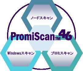 PromiScan46の特徴