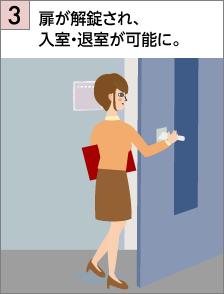 扉が解錠され、入室・退室が可能に。入室する女性のイラスト