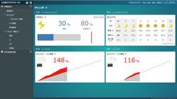 エネルギー管理画面