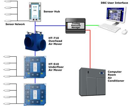 DBCシミュレーション分析 コンポーネント配置とネットワークレイアウト