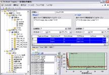 プロセスデータ解析・装置総合品質分析システムOrchard Tequira