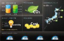 エネルギー重要指標表示機能 ENEOPTtopview