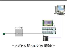 アズビル製SIOとの接続例