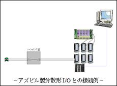 アズビル製分散形I/Oとの接続例