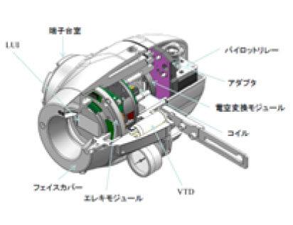 スマート・バルブ・ポジショナ 300/700シリーズ