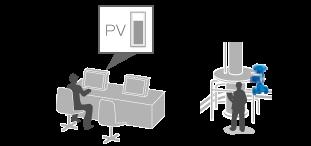 従来方法のイメージ