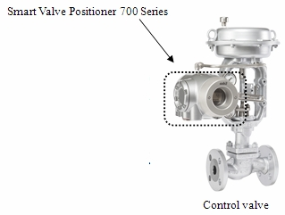 New Valve Positioner to Contribute to Safe and Stable Plant