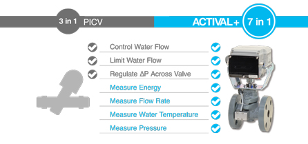 ACTIVAL, same as PICV, and even more.