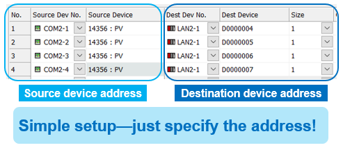 Simple setup-just specify the address!